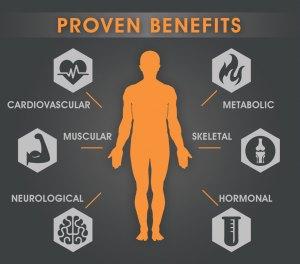 benefits_1110x977